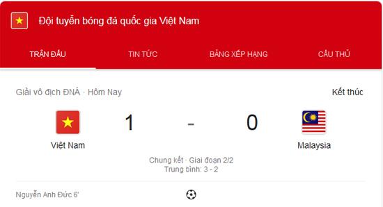 Việt Nam thắng Malaysia 1-0 đoạt cúp vô địch Đông Nam Á (AFF Suzuki Cup 2018) Ngày 15/12/2018